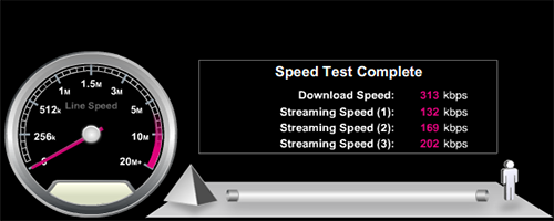 bbc iplayer speed test