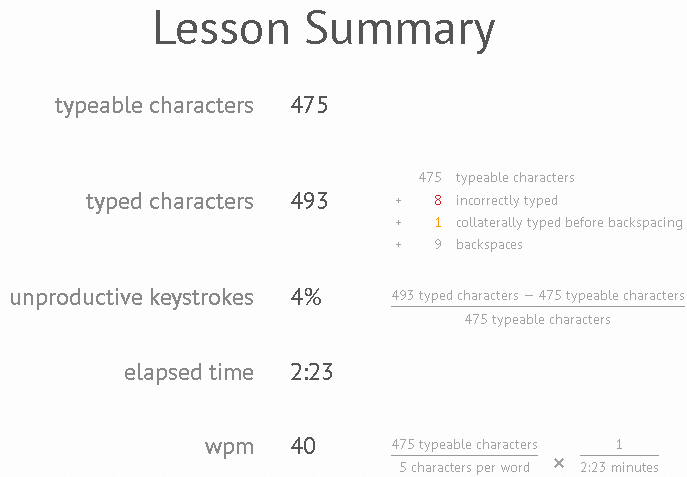 Typing Practice Lesson Summary