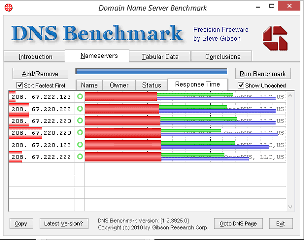 complete opendns benchmark