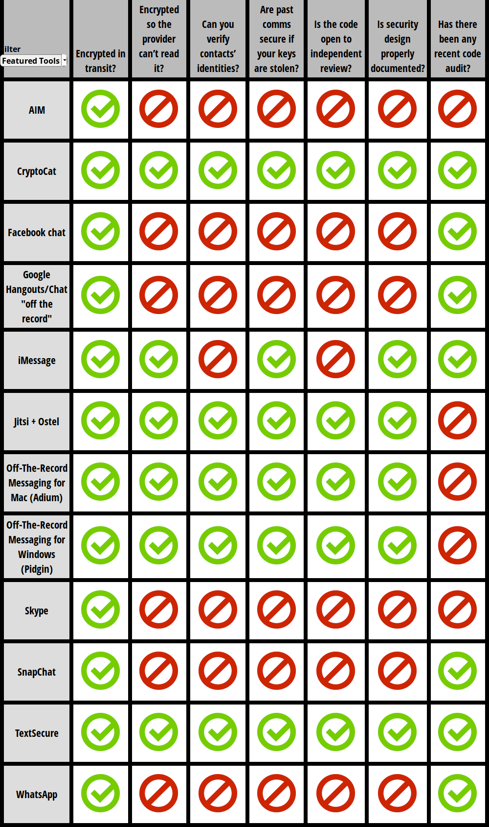 eff-secure-messaging-scorecard