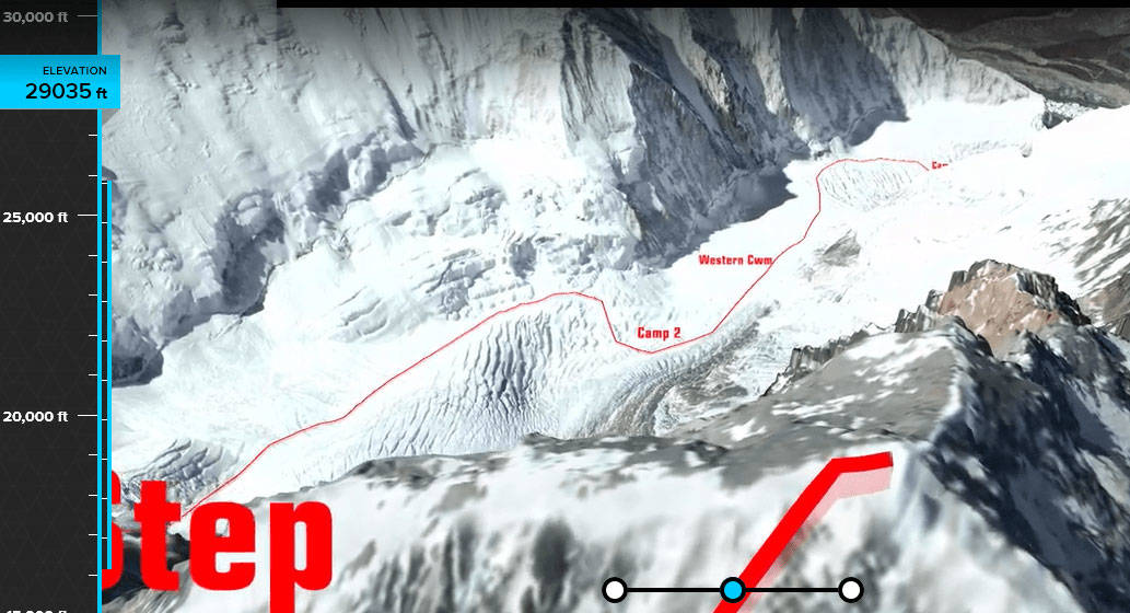Experience Mt Everest in 3D